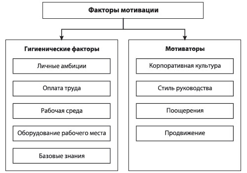 Должностная Инструкция Руководителя Call-Центра