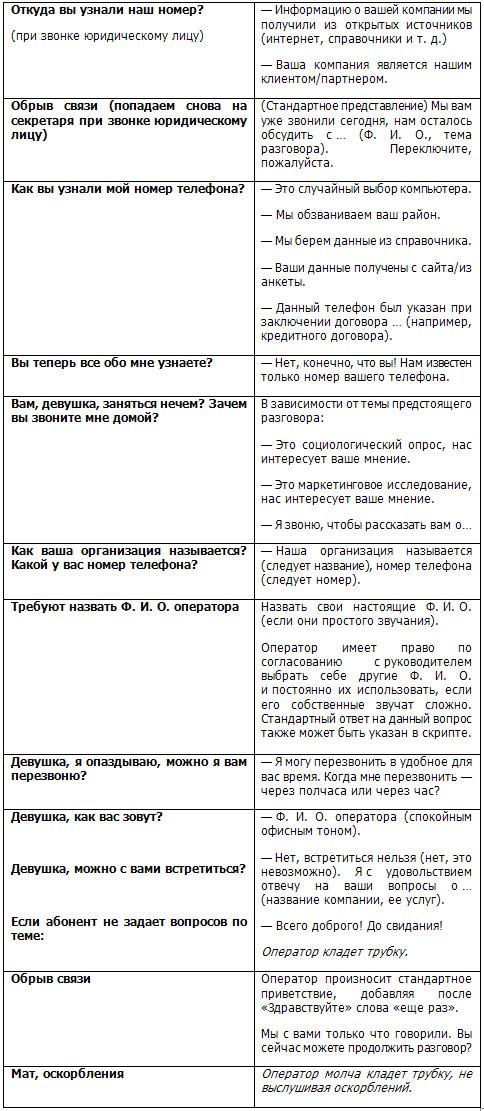 Должностная инструкция руководитель call центра